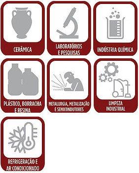 Aplicações: Bombas em banho de óleo