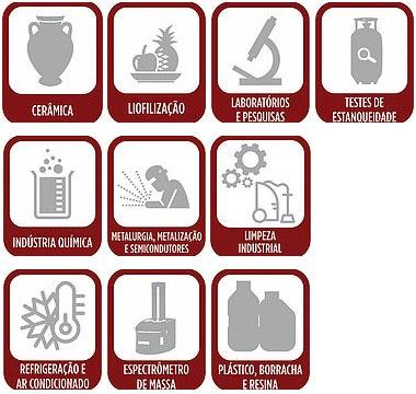 Bombas Rotativas - Aplicações